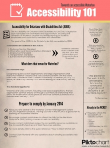 Accessibility 101 infographic