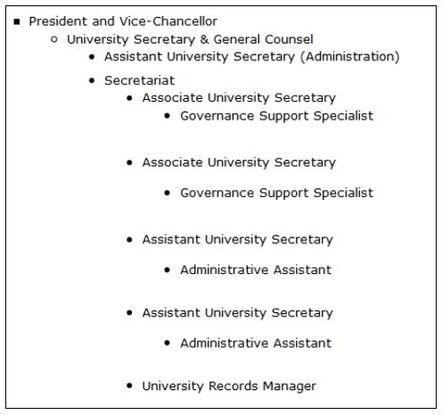 Example of Secretariat organization chart bulleted list.