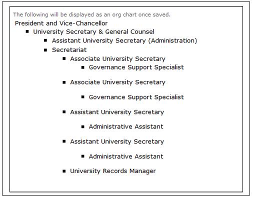 styled organization chart