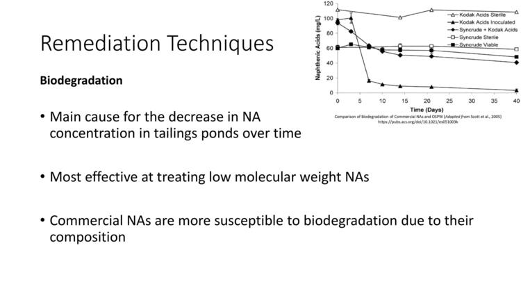 Page 15 of Naphthenic Acid Overview Presentation