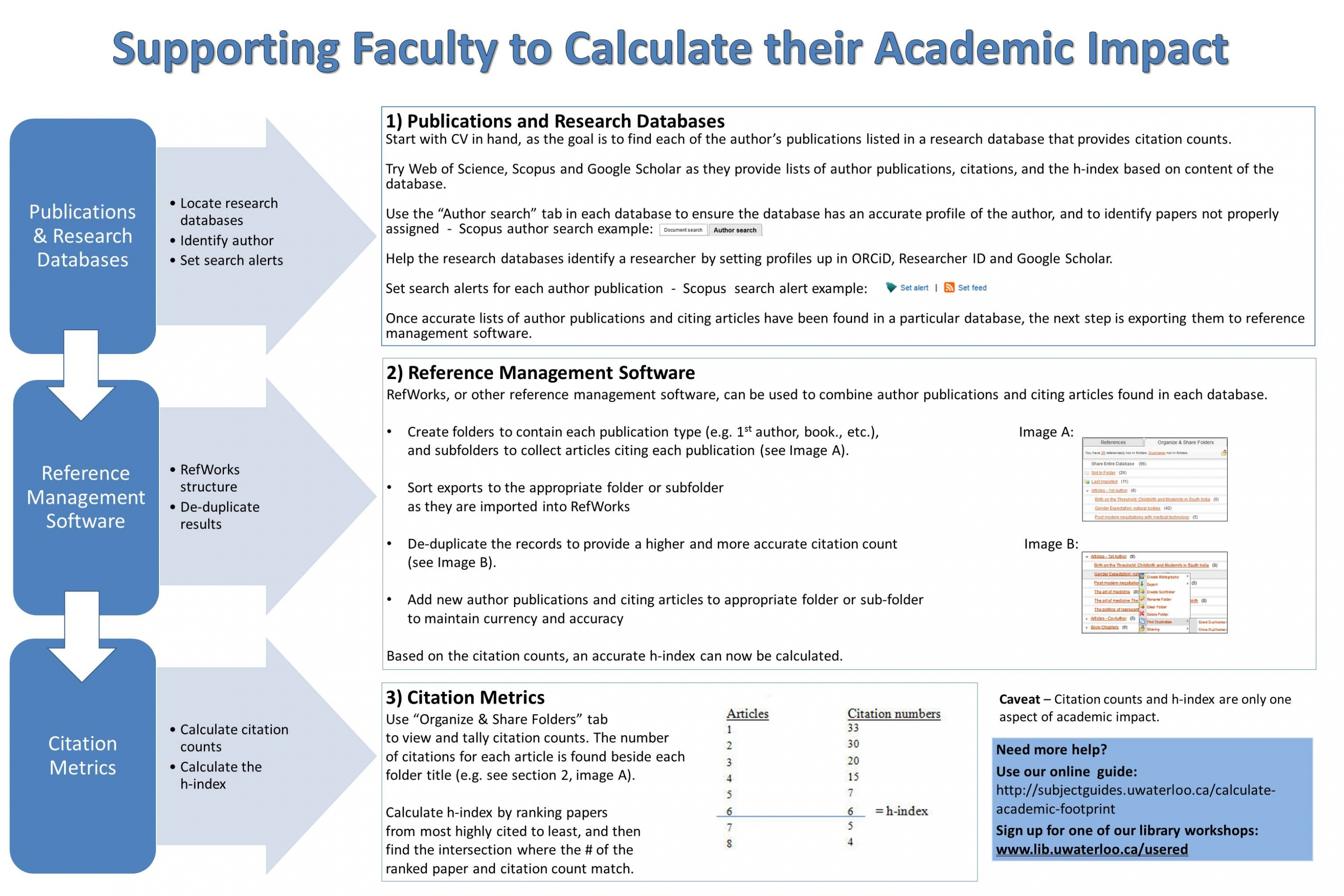 Poster and Presentation Resources  Academic Resources