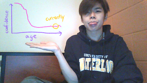 Me, holding up a drawn graph that shows confidence decreasing with age.