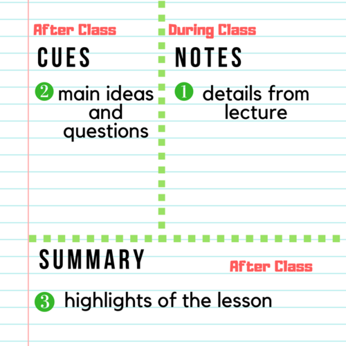 cornell method outline in a notebook